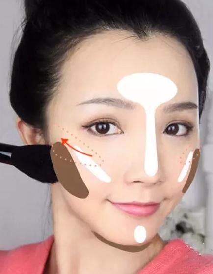 零基础学化妆,四种常见脸型修容法